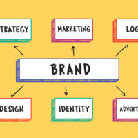 當品牌獲得Google排名後,還可以做的事?